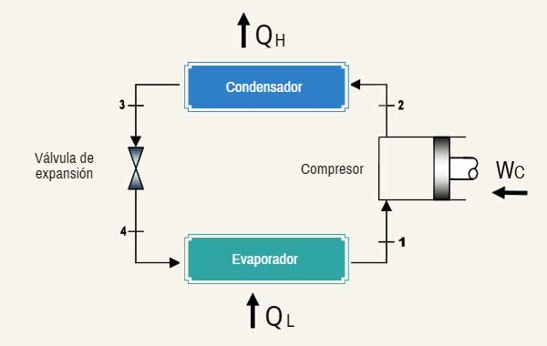 the optimization of the condensation process